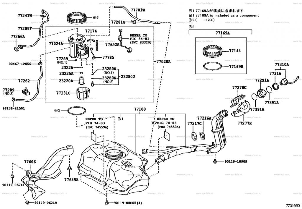 Toyota Allion Fuel Consumption