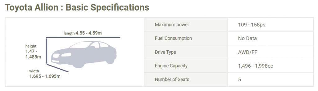 Toyota Allion Specifications